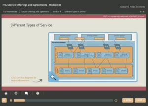 itil-soa-screen-5