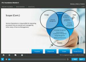 slider-e-learning4